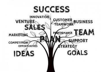 marketingplanung